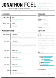 12 Free Creative Resume / CV Templates free resume template