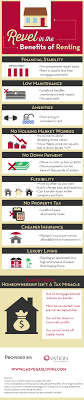 best ideas about apartment lease first apartment revel in the benefits of renting infographic