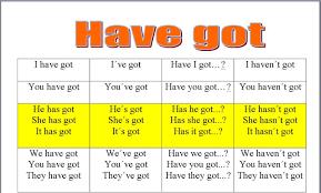 Resultado de imagen de have got worksheets pdf