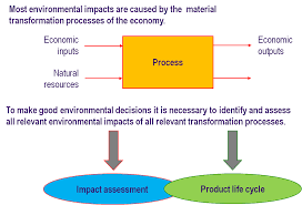 industrial ecology re ed its place in the green economy an industrial ecology
