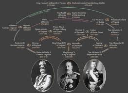 the family relationships that couldnt stop world war i  world war i family tree wwi family relationships