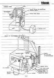 mazak spindle cooling fan wiring diagram mazak spindle cooling mazak spindle cooling fan wiring diagram mazak vqc 20 40b spindle lube alarm