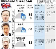 「英国与党」の画像検索結果