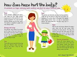 singapore haze tips for staying safe  time for a holiday ministry of health haze harm