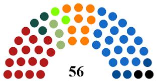 Câmara dos Representantes do Chipre