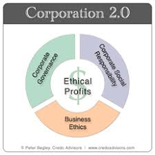 ripped paper with word business ethics