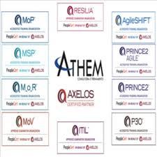 ATHEM PRINCE2®