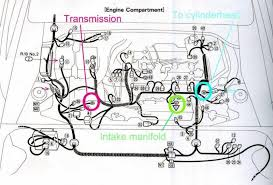 toyota mr2 engine diagram toyota wiring diagrams online