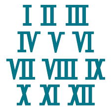Image result for roman numerals