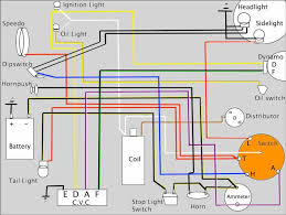 negative bsa ground wiring diagram negative automotive wiring sunbeamwiringdiagram negative bsa ground wiring diagram sunbeamwiringdiagram