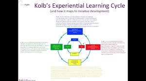 proagile effective learning using experiential learning theory proagile effective learning using experiential learning theory kolb s learning styles