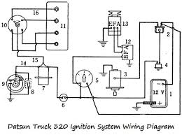 datsun truck 320 ignition system wiring diagram 1978 Datsun 280z Wiring Diagram 1978 Datsun 280z Wiring Diagram #21 1978 datsun 280z wiring harness diagram