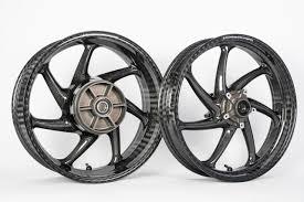 Launch of sales of thyssenkrupp carbon wheels <b>for Honda</b> ...