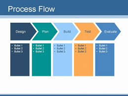 best photos of process flow diagram template   business process    powerpoint process flow chart template