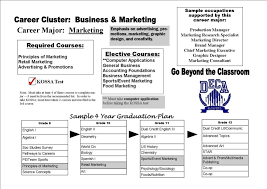 taylor county high school business and marketing marketing career majors