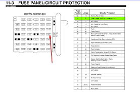 ford e fuse box wiring diagrams