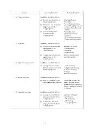 paragraph essay outline templatemla format  paragraph essay outline jobs  paragraph essay outline template word worksheet