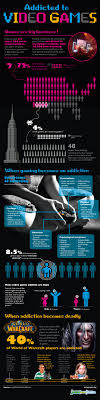 best images about videogame infographics video video game addiction by toca dos jogos