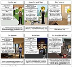 the great gatsby character analysis essay pdf essay topics for the great gatsby character map storyboard by williamschaefer44