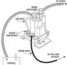 western plow wiring harness chevy western image western plow wiring harness chevy western image wiring diagram