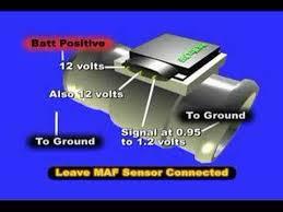 Scanning <b>MAF</b> or <b>Mass Air Flow</b> Sensors - YouTube
