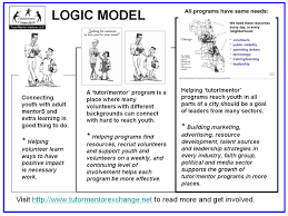 tutor mentor institute llc  in this logic model graphic see presentation i talk about the challenges of helping youth and volunteers from diverse business and work backgrounds