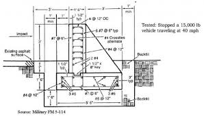 Small Picture Reinforced Concrete Wall Design Example markcastroco