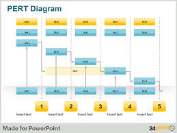 excel pert chart template for project management   invoice    pert chart excel template