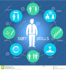 soft skills stock photos images pictures images soft skills business icons set royalty stock photography