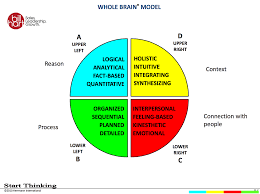two diagnostics determine success at industrial content marketing two diagnostics determine success at industrial content marketing