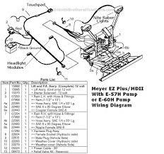 wiring diagram for meyers plow lights ireleast info meyers wiring harness diagram meyers wiring diagrams wiring diagram