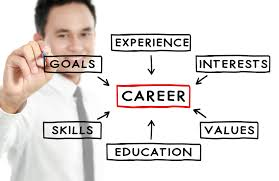 career conversions what employers want to know career conversions benefits of a career coach