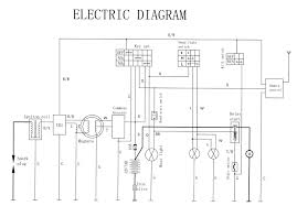 sunl 4 wheeler wiring diagram loncin 250cc 4 wheeler wiring diagram loncin automotive wiring electric diagram