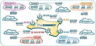 telecom network diagram photo album   diagramsimages of telecom network diagram diagrams