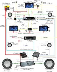 boss audio dvd wiring diagram audio wiring diagrams audio image wiring diagram car audio speaker wiring diagram car wiring diagrams on
