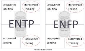 when you almost know your personality type aka between two types personalityhacker entp or enfp graphic