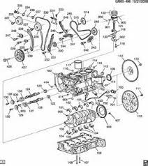 similiar chevy engine keywords chevy bu 2 2 ecotec engine diagrams as well chevy cobalt engine