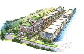 Image result for Project developments