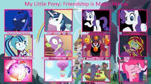 My Little Pony Controversy Meme by darckvampireneko on DeviantArt via Relatably.com