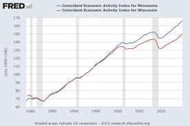 minnesota economy beats wisconsin charts table newscut fredgraph coincident