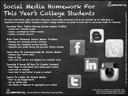 smart goals to get your social media strategy in shape social media homework for the college bound