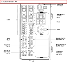 similiar 2001 pt cruiser fuse diagram keywords more keywords like pt cruiser fuse box diagram enlarge other people
