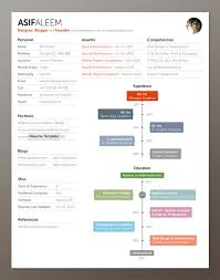 free resume cv templates to help you get the job resume template by freebies gallery