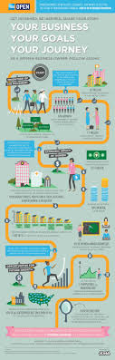 best images about lifelong learning problem women entrepreneurs