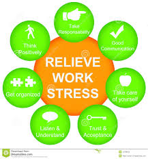 reduce stress clipart clipartfest relieving work stress by