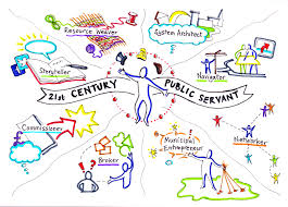 st century public servant researching the future public what are the skills and competencies that people in public service roles require what values and behaviours do they need to display