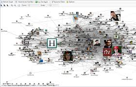 social seen  analyzing and visualizing data from social networks    social network diagram