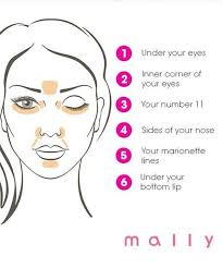 concealer hacks how to cover up pimples dark circles concealing guide