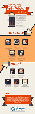 the perfect elevator pitch infographic daily infographic the perfect elevator pitch
