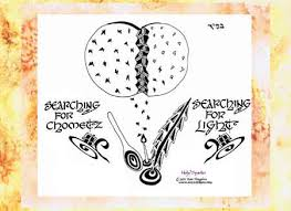 Passover Quotes About Chometz - Holy Sparks - Jewish Art & Books ...